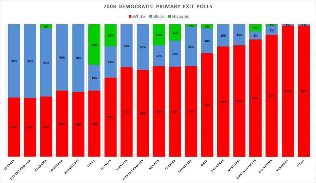 Diverse Primaries2