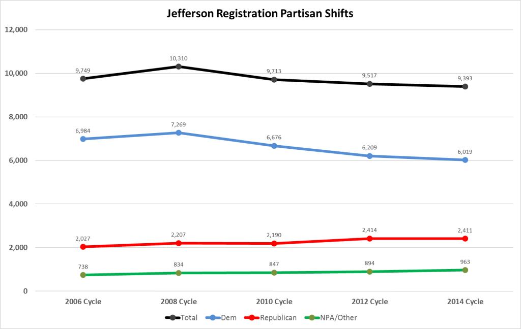 Jefferson Reg Raw