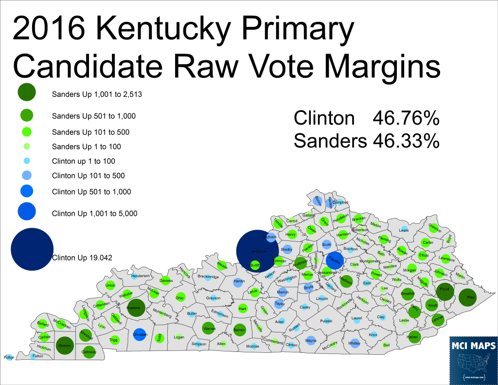 2016 Candidate Margin Raw