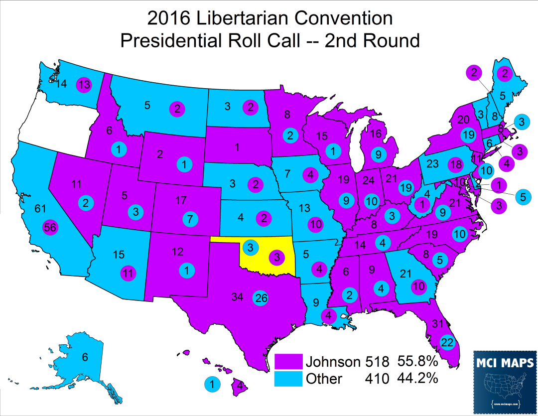 2016 Libertarian Roll Call 2n Summary