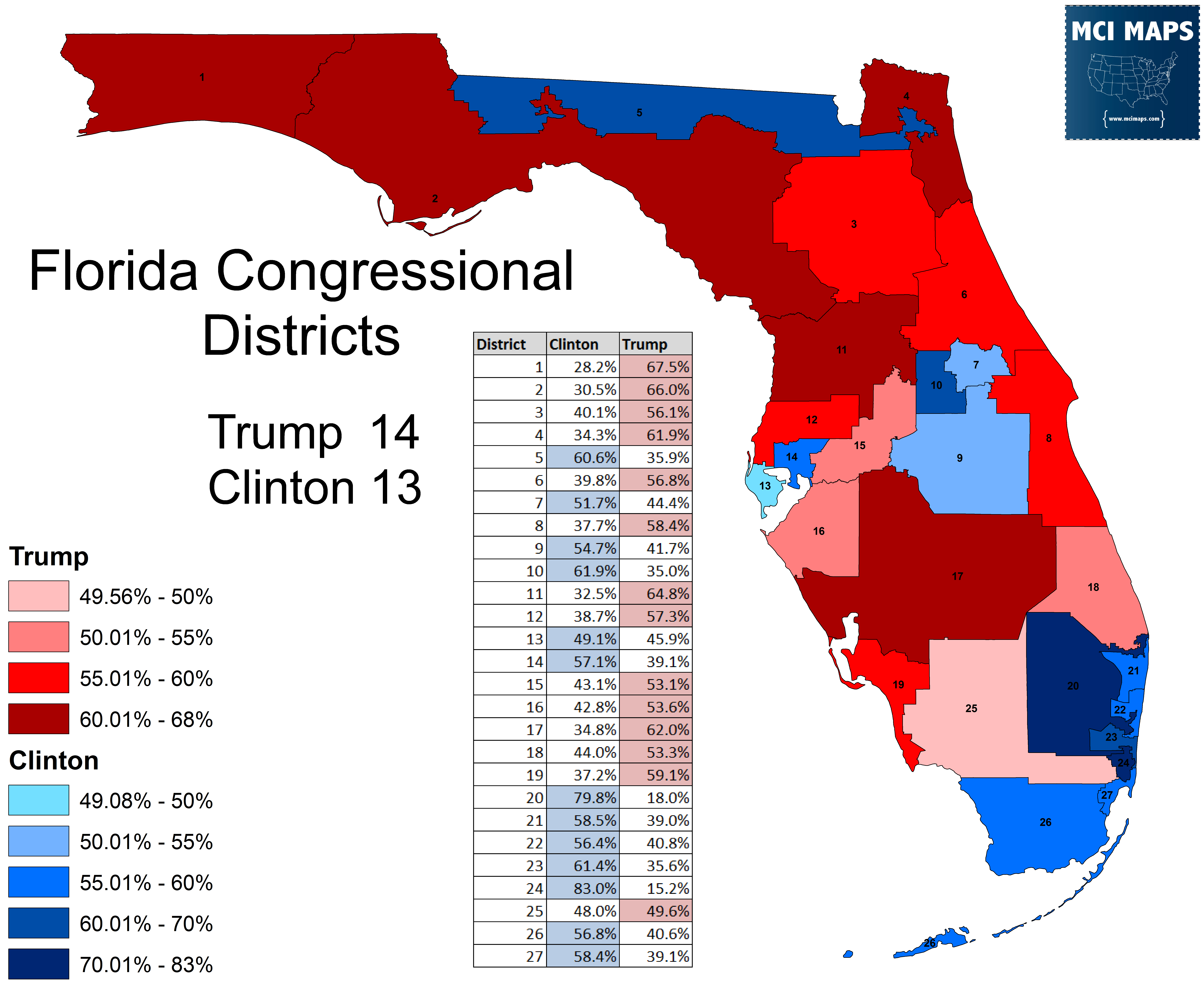 Current Map Of Florida.Florida S Congressional District Rankings For 2018 Mci Maps