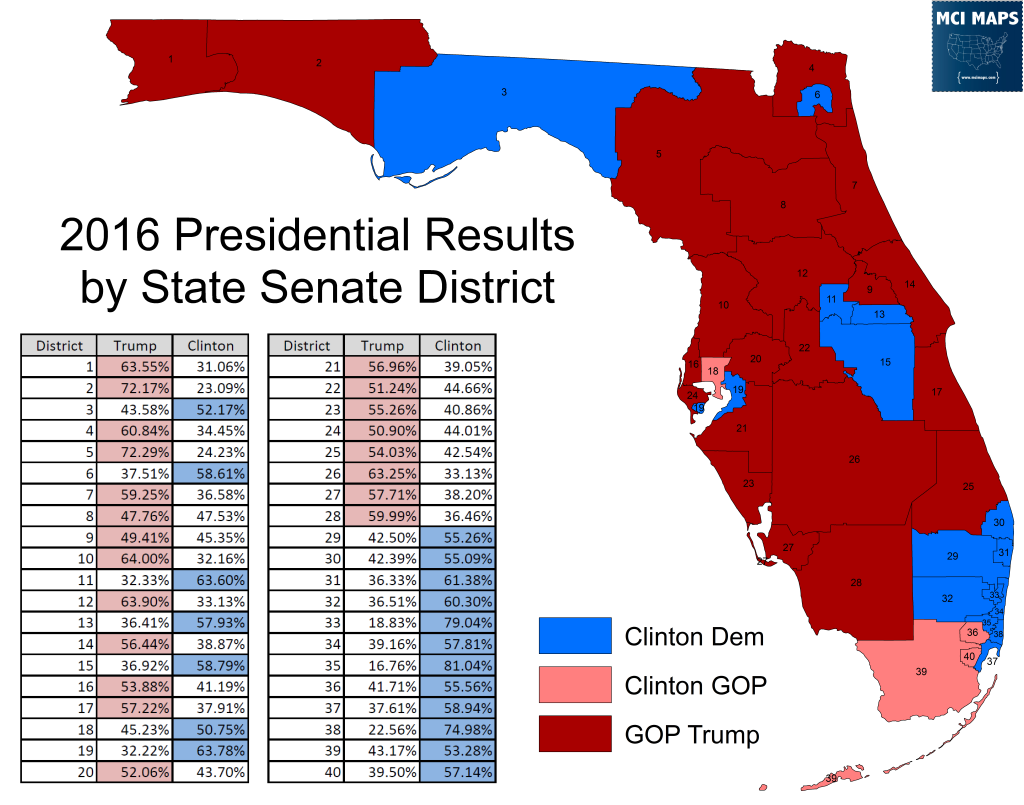 President by Senate District Party Hold